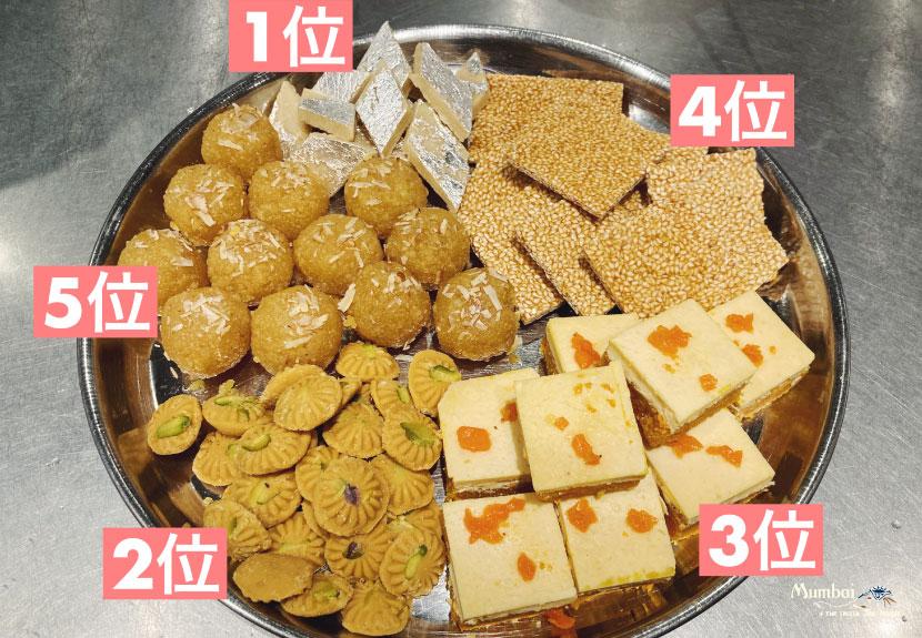 Mumbai + The India Tea House ムンバイ四谷 2周年 インドスイーツ ミタイ Mithai